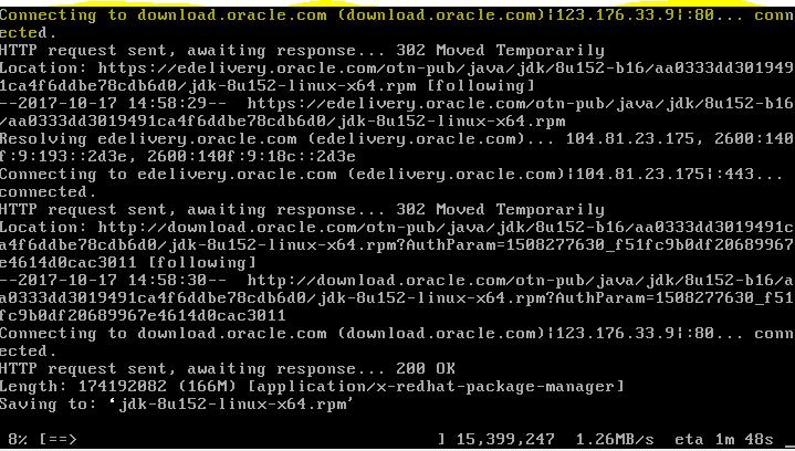 Deep drive into Apache Hadoop, Big data, Data analytics